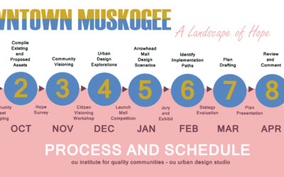 Downtown Muskogee: A Landscape of Hope